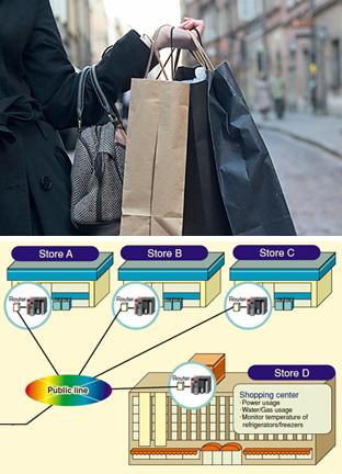 stores-retail